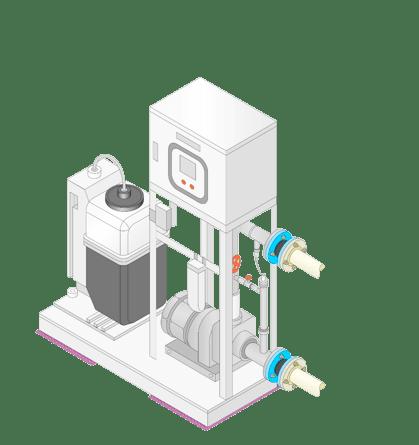 Automatic sterilizers