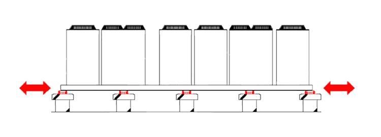 マルチ型防震ユニットによる全体防震の場合