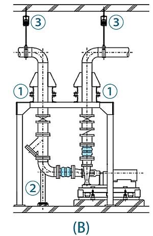 ポンプ回り防振システム例2