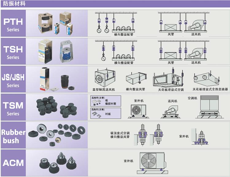 防振材料阵容01