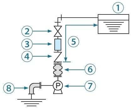 扬水泵的水锤措施