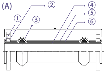Types of seismic isolation joints (rubber materials) | TOZEN