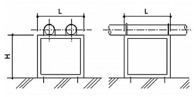 地面固定架台